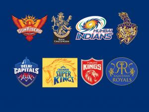 IPL 2021 Team Logos